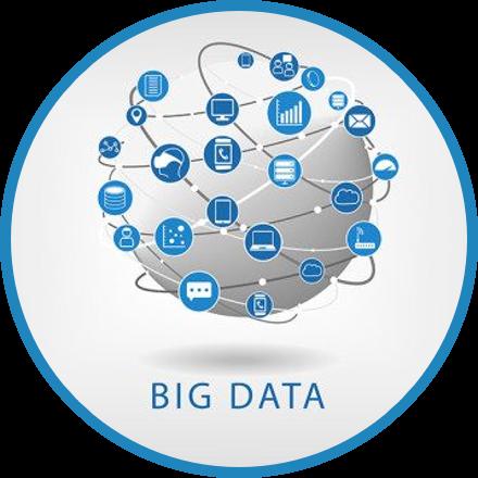 Visualizador de big data